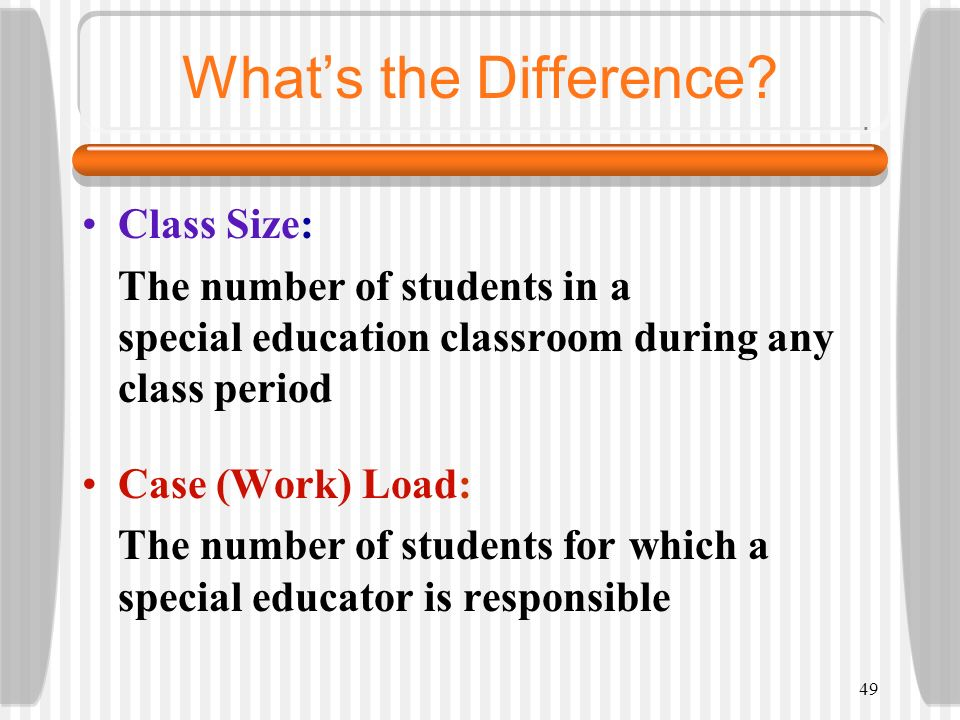 What's the Difference Class Size:
