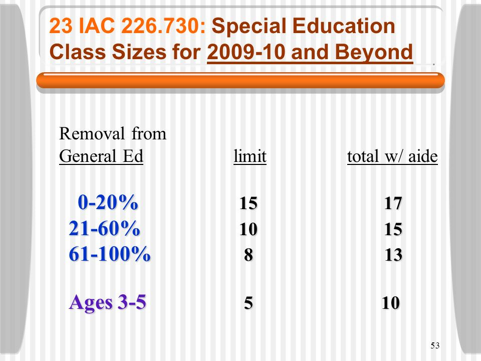 23 IAC 226.730: Special Education Class Sizes for 2009-10 and Beyond