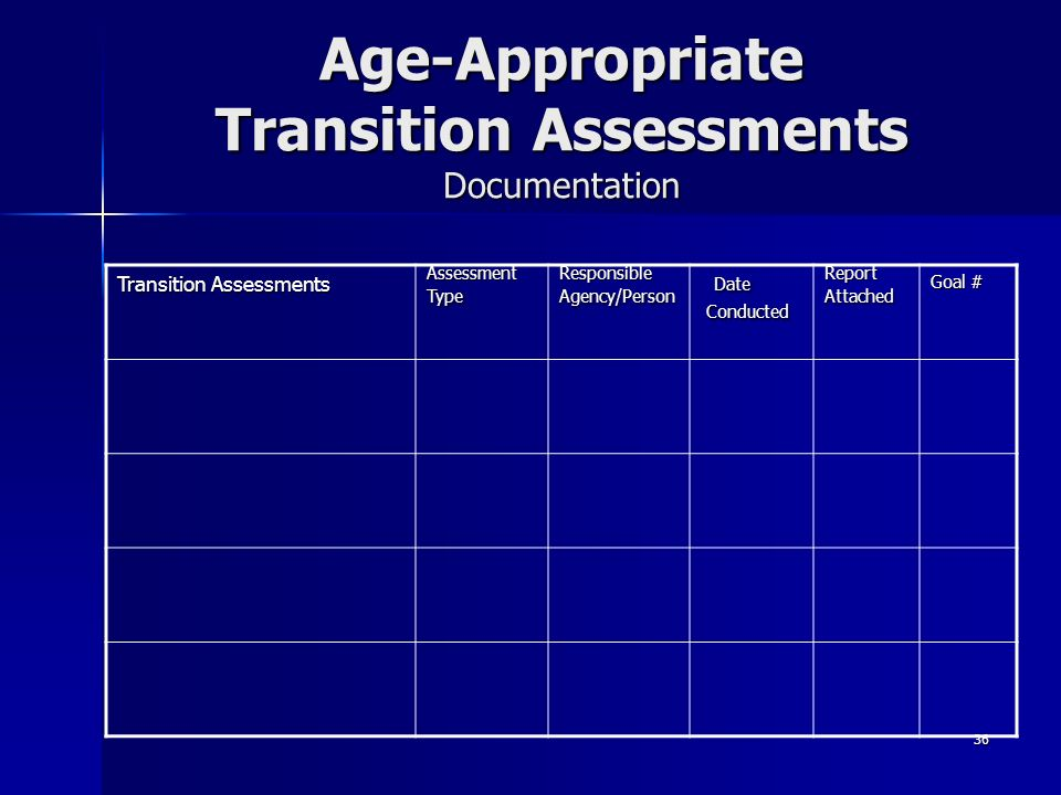 Age-Appropriate Transition Assessments Documentation