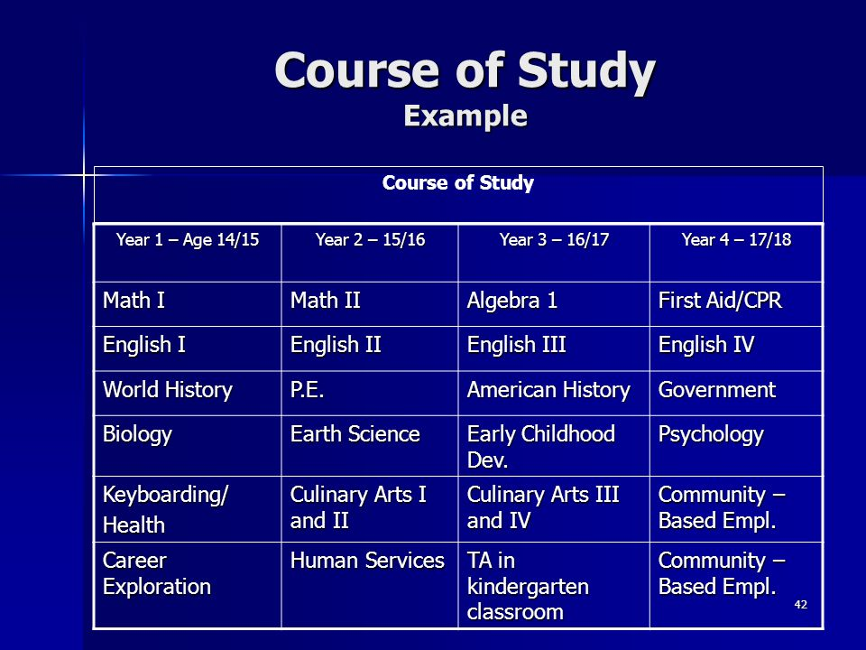 Course of Study Example