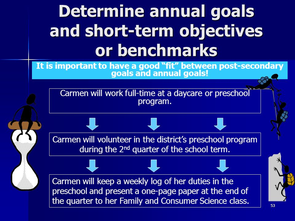 Determine annual goals and short-term objectives or benchmarks