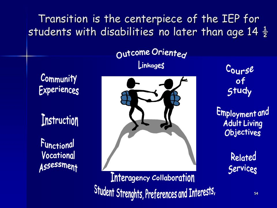 Transition is the centerpiece of the IEP for students with disabilities no later than age 14 ½