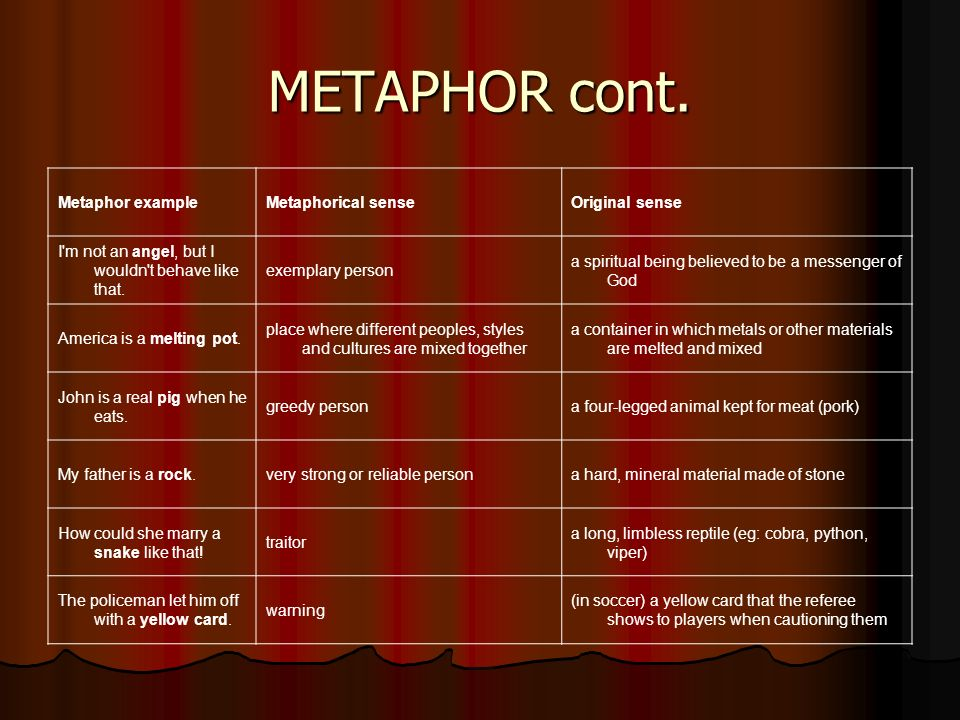 5 Metaphors Examples Choice Image Example Cover Letter For Resume