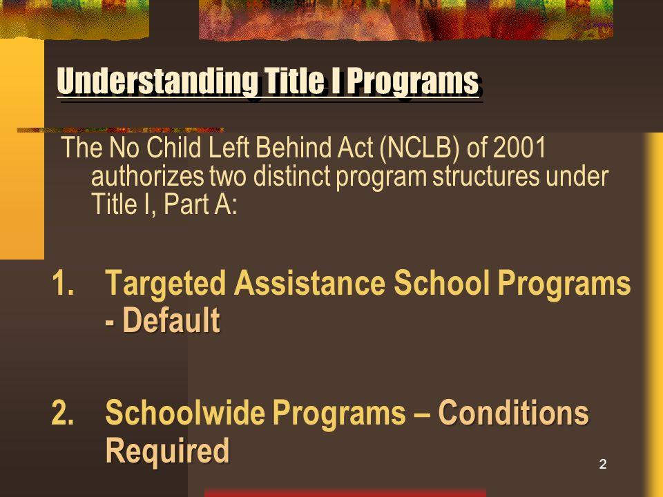 Understanding Title I Programs