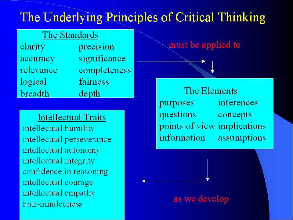 introduction to critical thinking ppt  module 1: introduction to critical thinking 1 what is thinking 6  barriers to critical thinking 2 types of thinking 4 critical thinking.