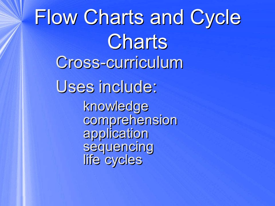 Flow Charts and Cycle Charts