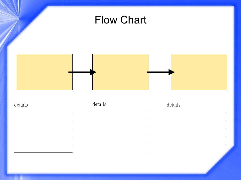 Flow Chart details details details