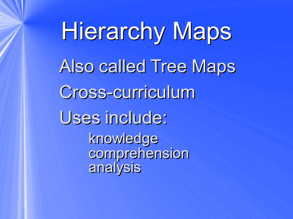 Hierarchy Maps Also called Tree Maps Cross-curriculum Uses include: