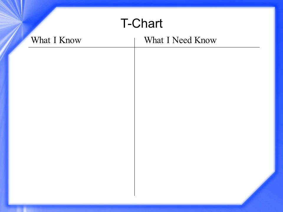 T-Chart What I Know What I Need Know