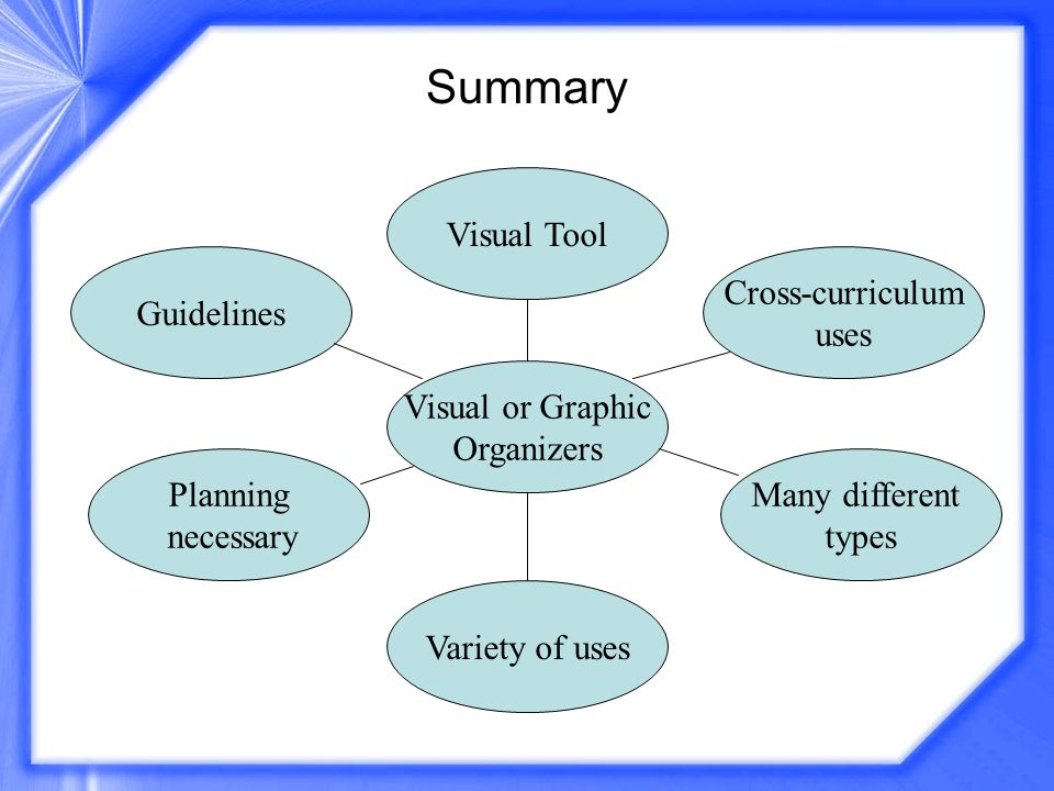 Summary Visual Tool Guidelines Cross-curriculum uses Visual or Graphic