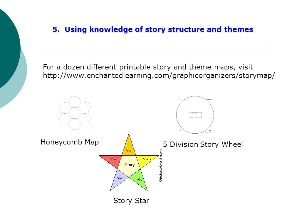 5. Using knowledge of story structure and themes