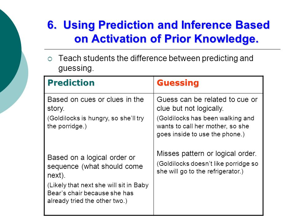 6. Using Prediction and Inference Based on Activation of Prior Knowledge.