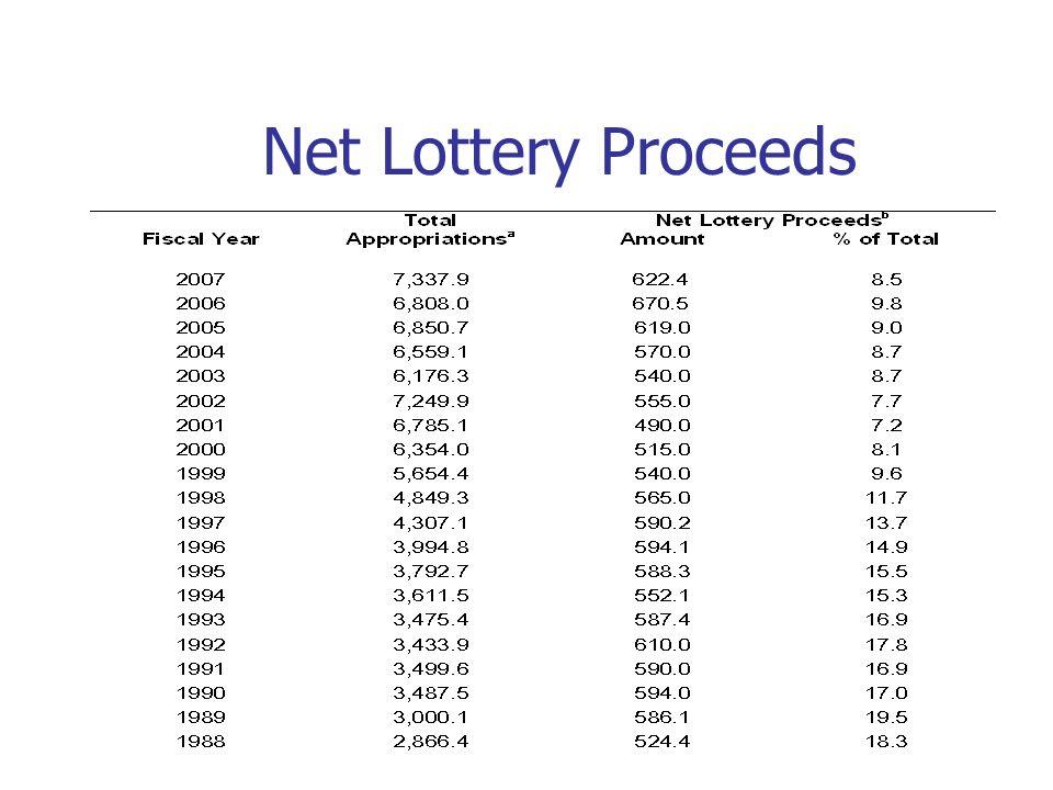 Net Lottery Proceeds