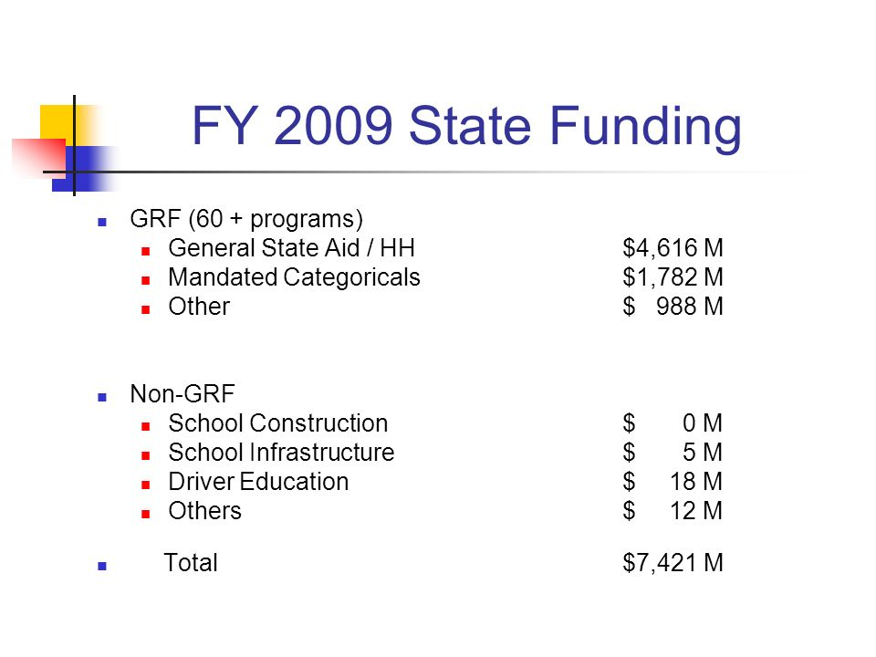 FY 2009 State Funding GRF (60 + programs)