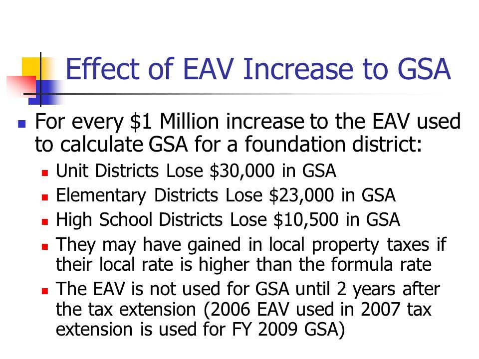 Effect of EAV Increase to GSA