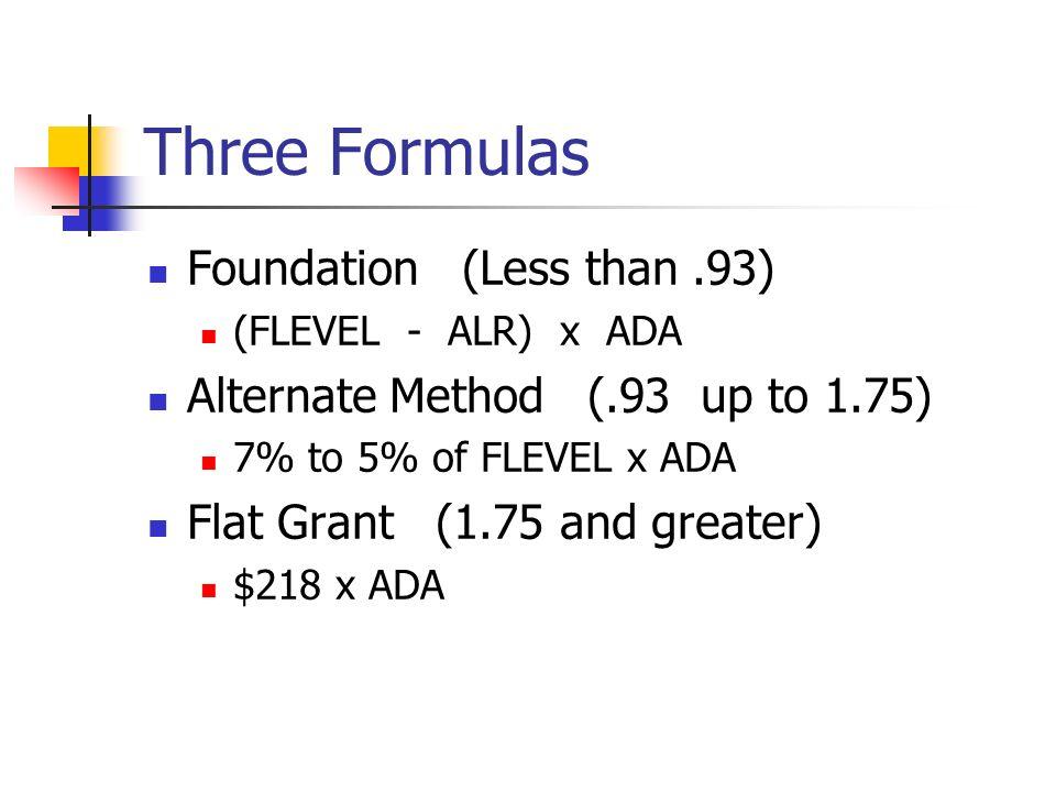 Three Formulas Foundation (Less than .93)