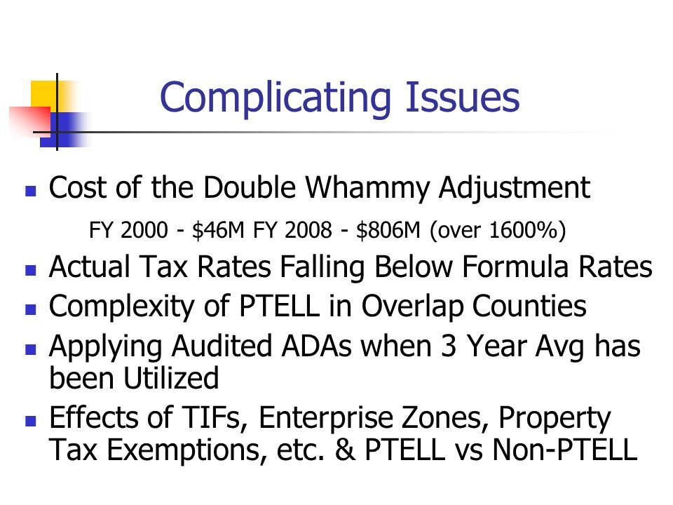 Complicating Issues Cost of the Double Whammy Adjustment