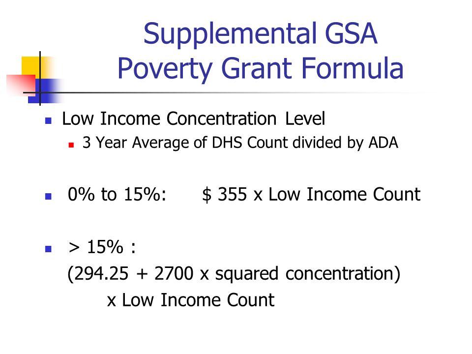 Supplemental GSA Poverty Grant Formula