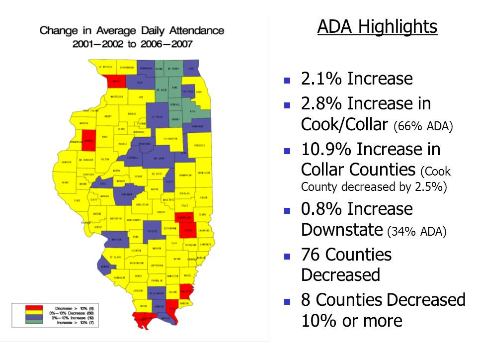 ADA Highlights 2.1% Increase 2.8% Increase in Cook/Collar (66% ADA)