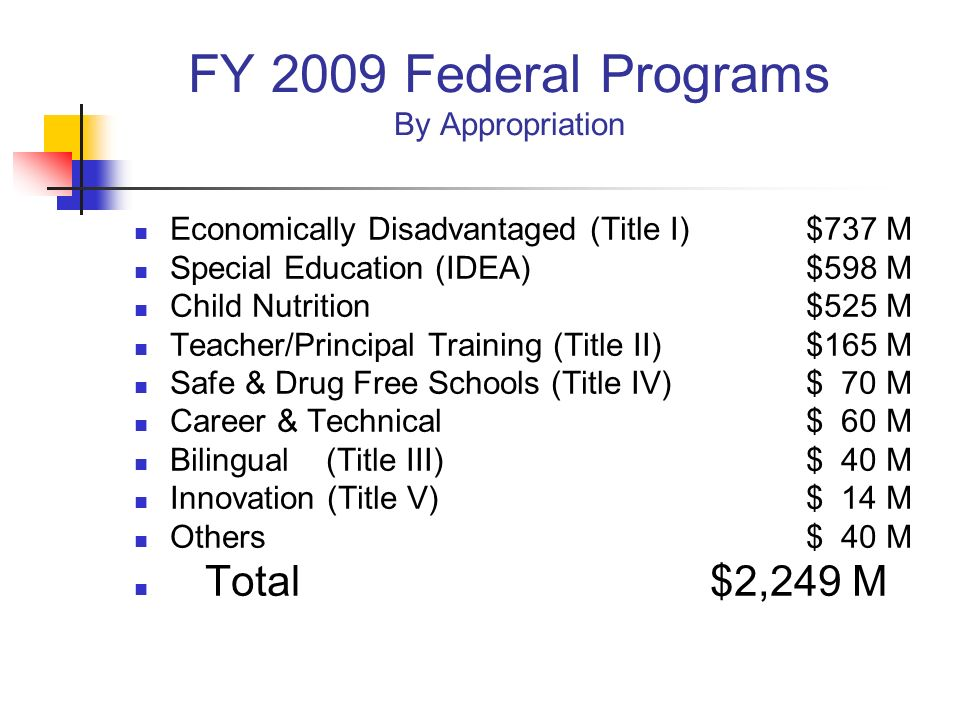 FY 2009 Federal Programs By Appropriation