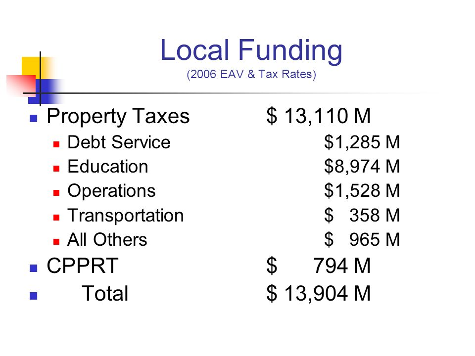 Local Funding (2006 EAV & Tax Rates)