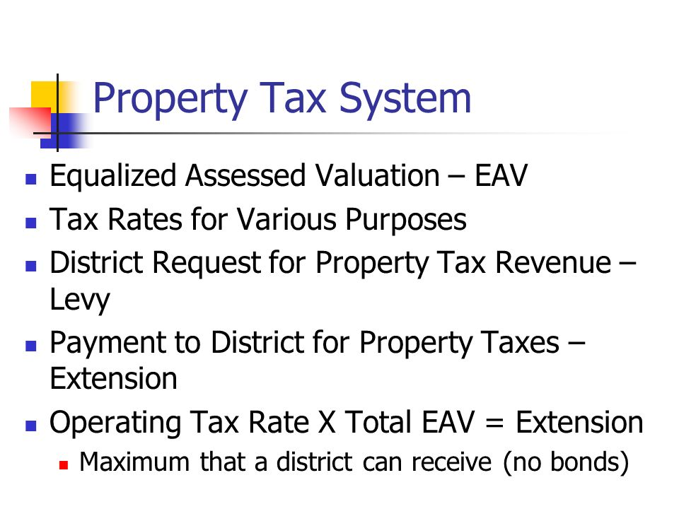 Property Tax System Equalized Assessed Valuation – EAV