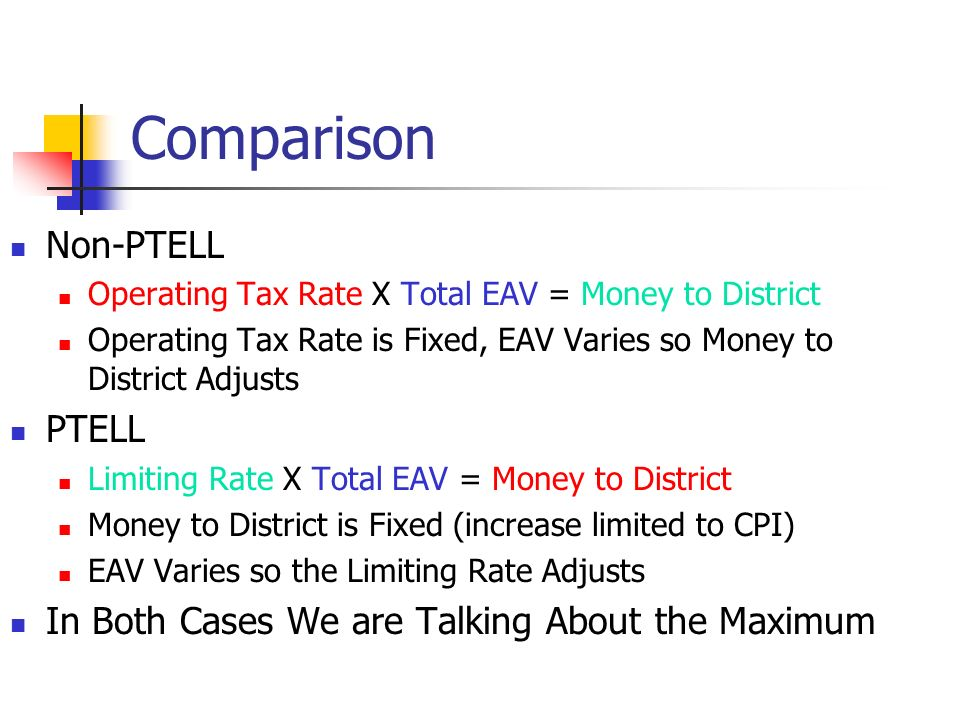 Comparison Non-PTELL PTELL