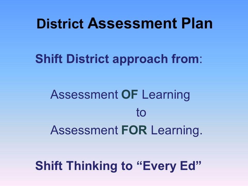 District Assessment Plan