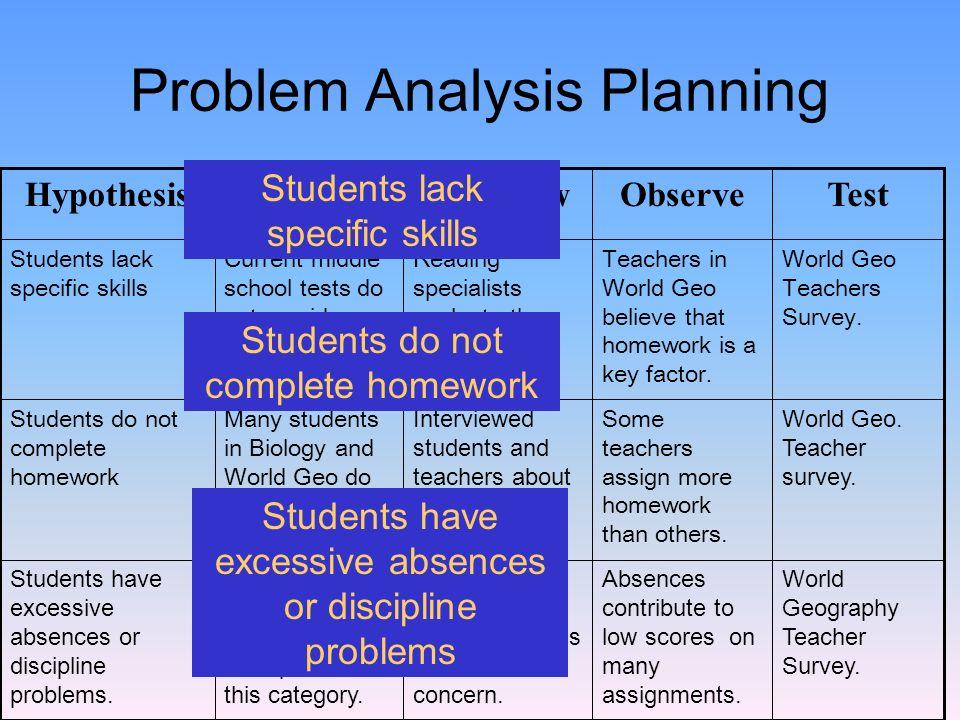 Problem Analysis Planning