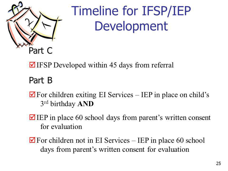 Timeline for IFSP/IEP Development