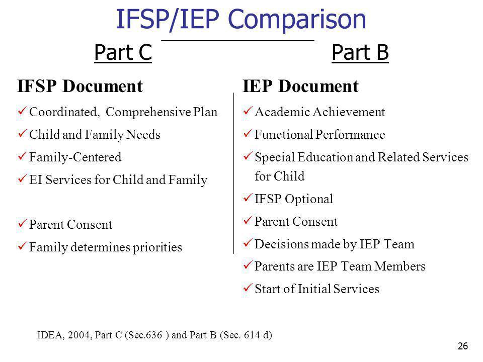 IFSP/IEP Comparison Part C Part B IFSP Document IEP Document