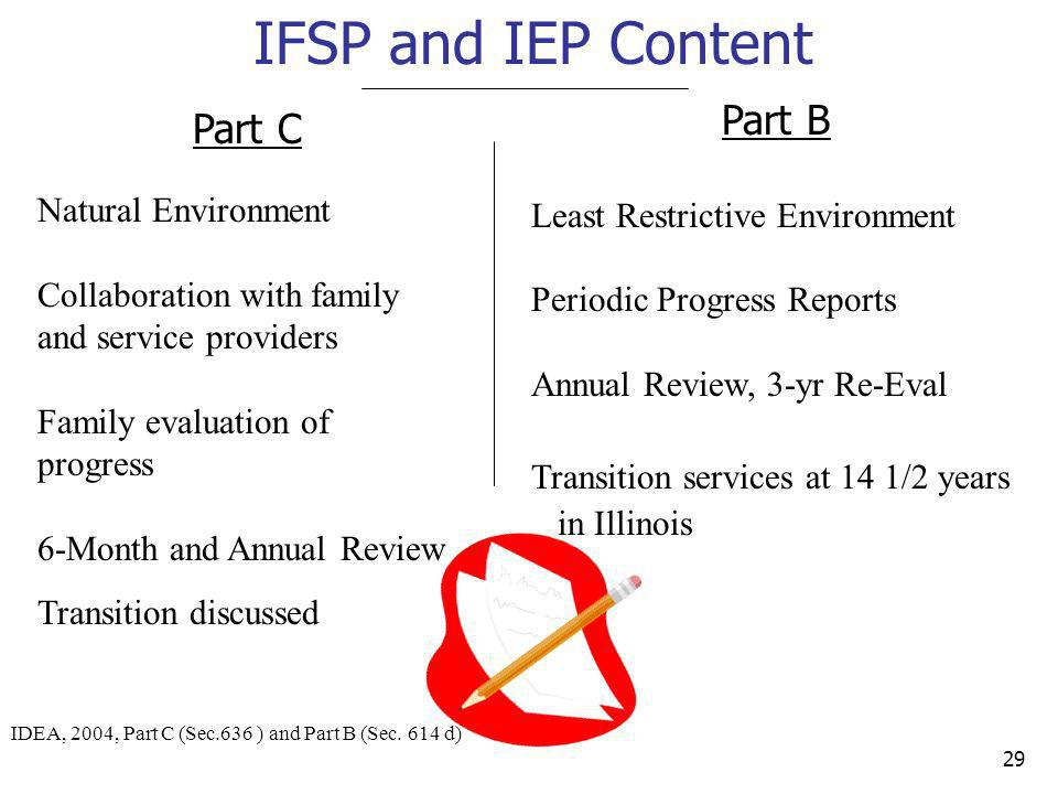 IFSP and IEP Content Part B Part C Natural Environment