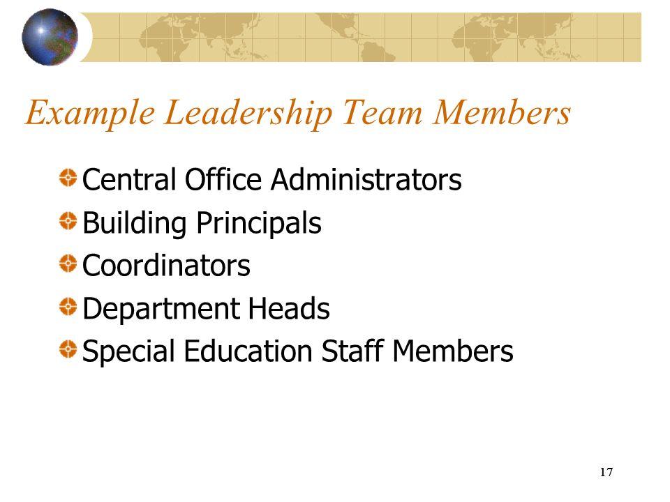 Example Leadership Team Members