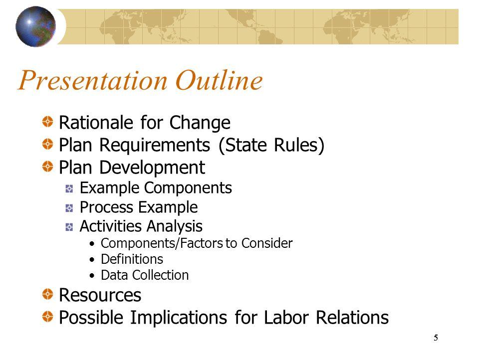 Presentation Outline Rationale for Change