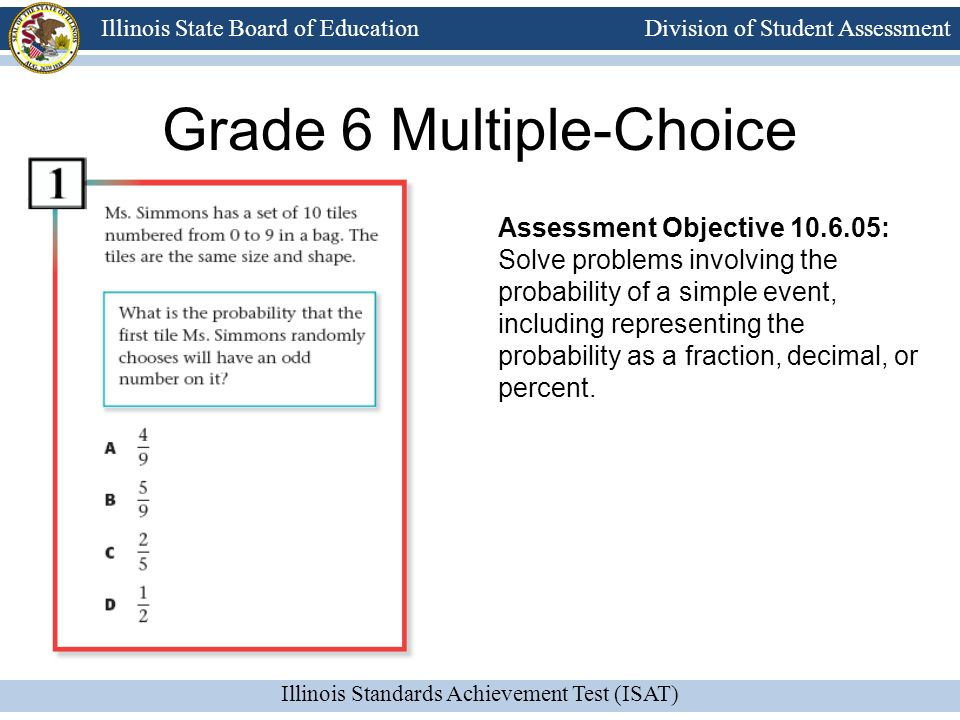 Grade 6 Multiple-Choice