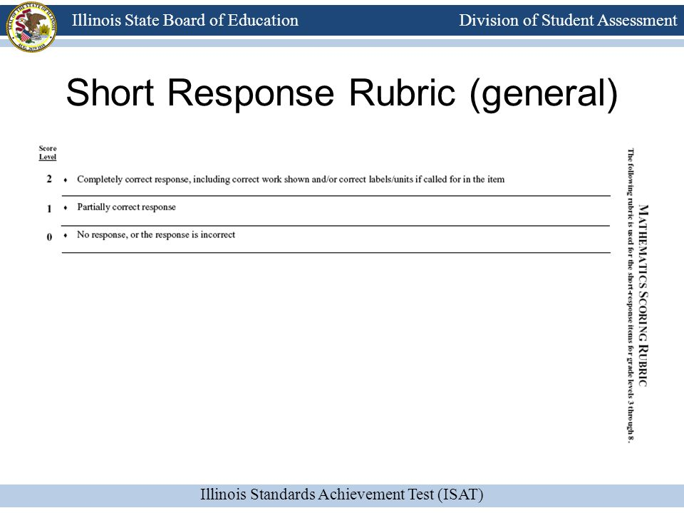Short Response Rubric (general)