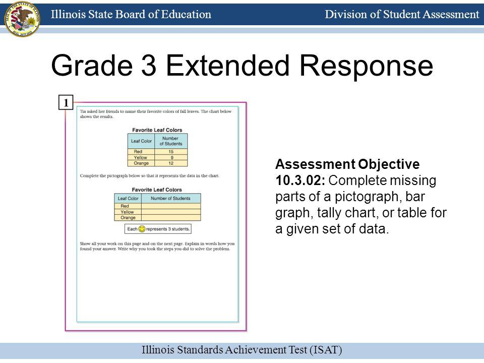 Grade 3 Extended Response
