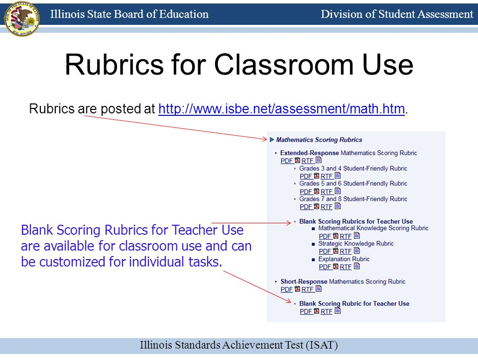 Rubrics for Classroom Use