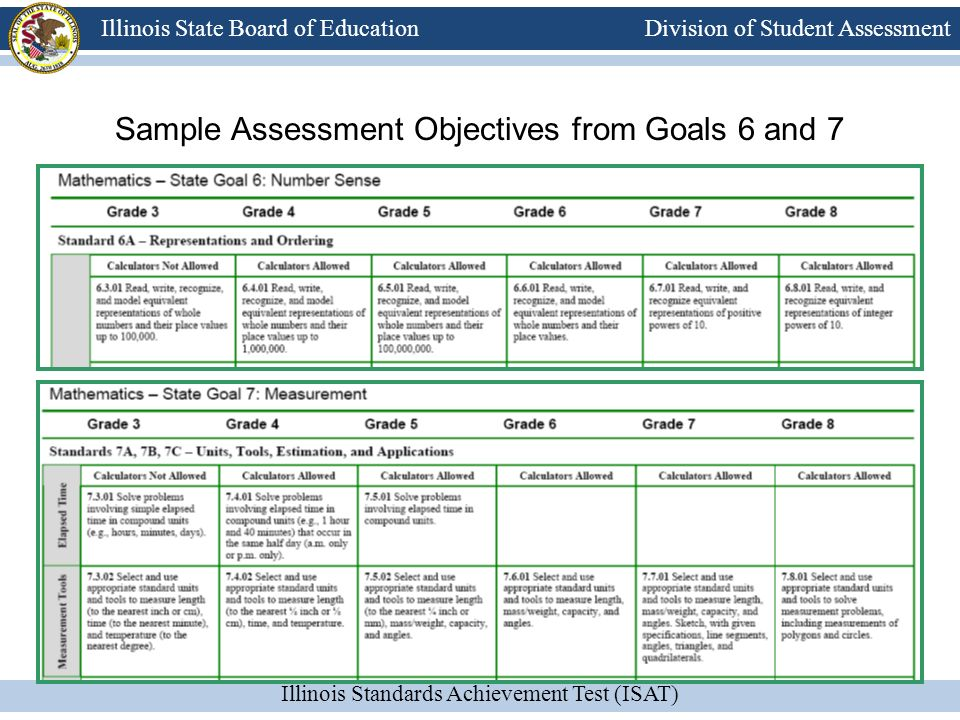 Sample Assessment Objectives from Goals 6 and 7