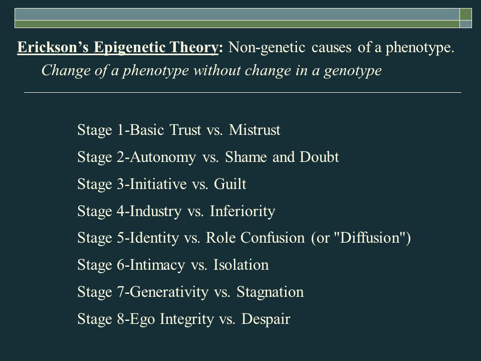 Erickons Psychosocial Stages of Development
