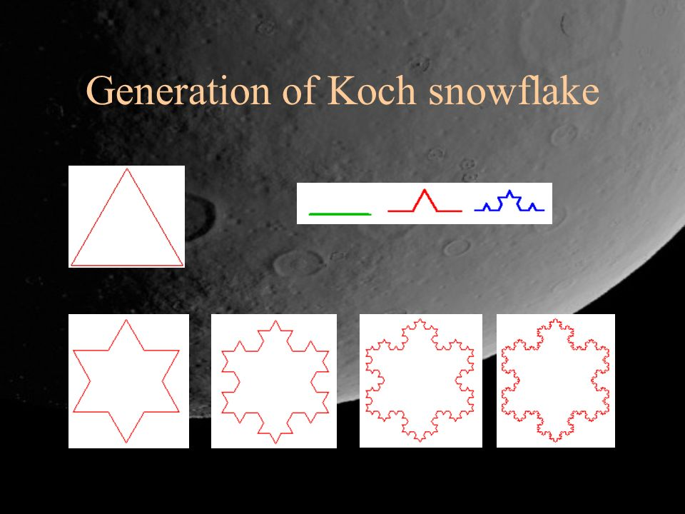 Generation of Koch snowflake