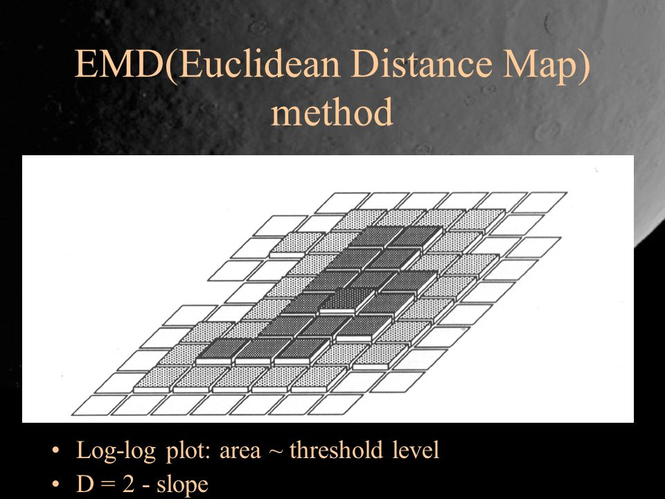 EMD(Euclidean Distance Map) method