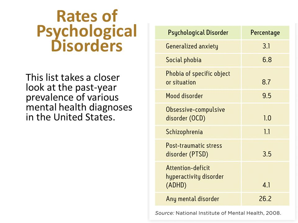 a look at various personality disorders Get information, facts, and pictures about personality disorders at encyclopediacom make research projects and school reports about personality disorders easy with.