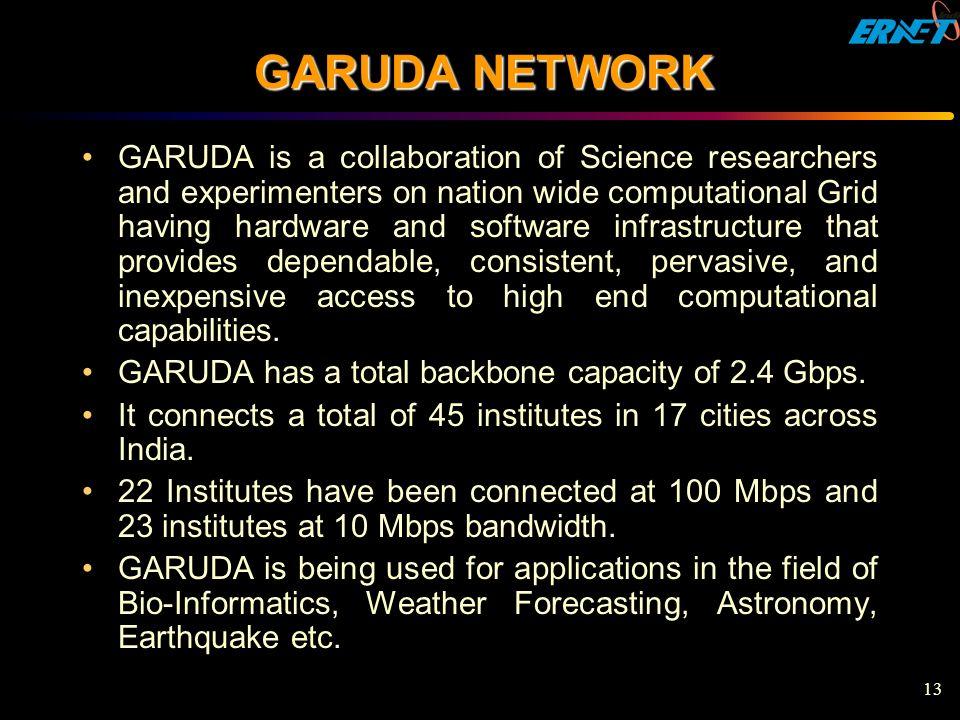 GARUDA NETWORK