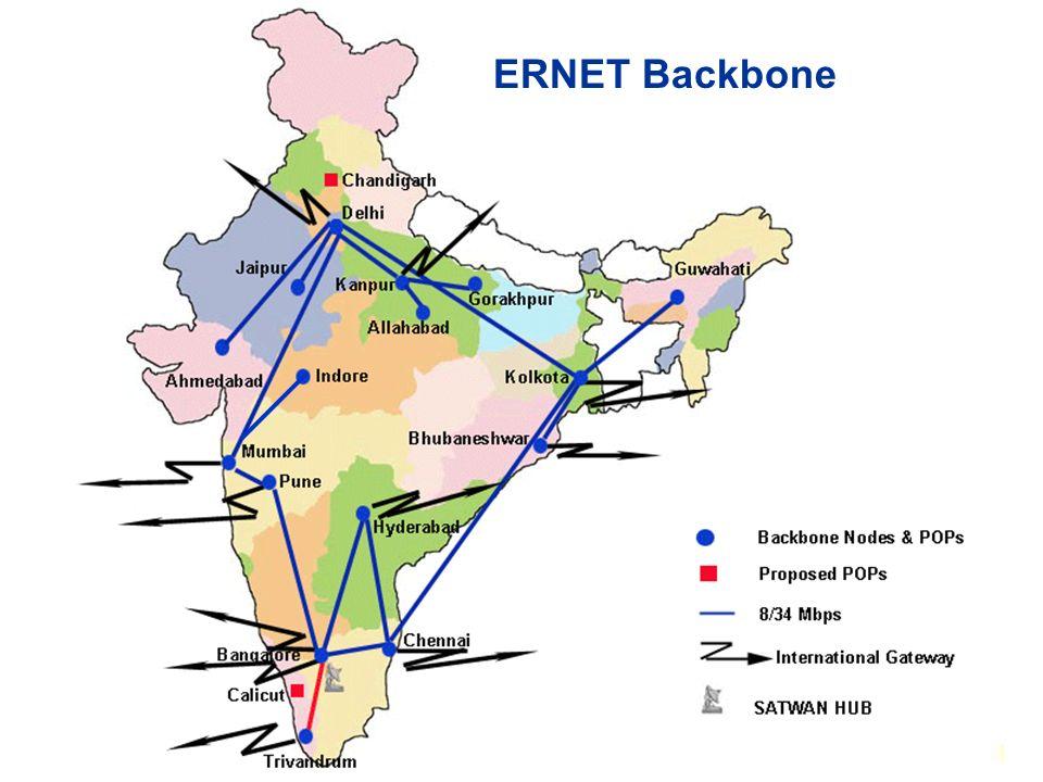 ERNET Backbone 4