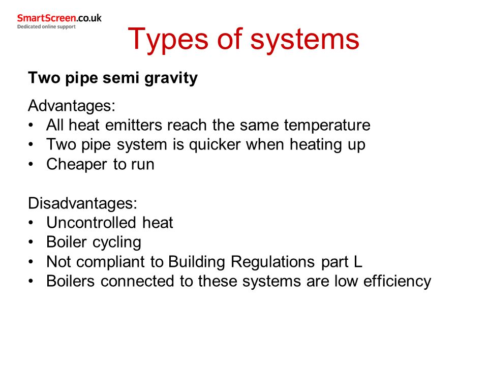 Magnificent Parts Of A Boiler Heating System Gallery - Simple Wiring ...