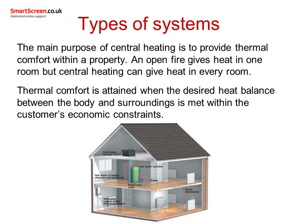 Unit 208 central heating systems ppt video online download for Types of house heating