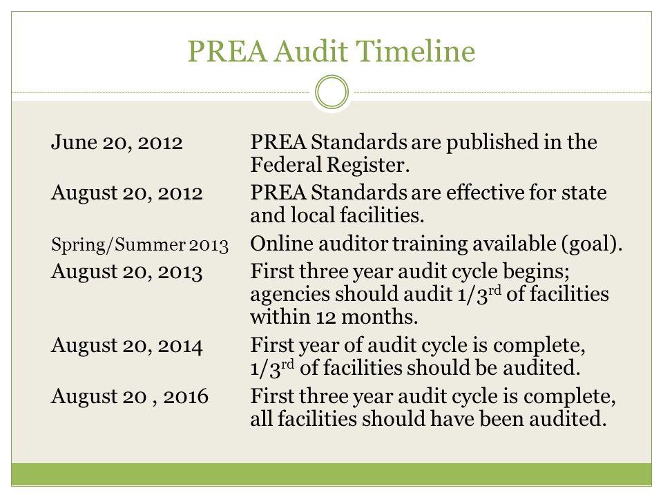 PREA Audit Timeline June 20, 2012 PREA Standards are published in the Federal Register.