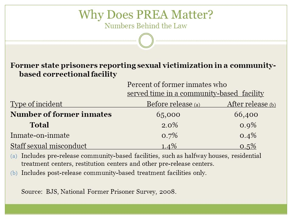 Why Does PREA Matter Numbers Behind the Law