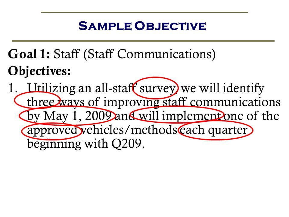 Sample Objective Goal 1: Staff (Staff Communications) Objectives: